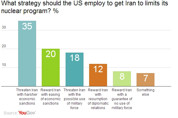 Iran Opinion