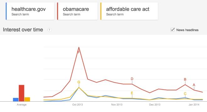 obamacare-boredom-cropped