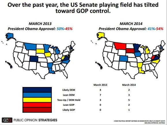 Senate Landscape