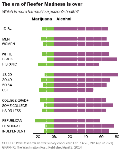 alcohol-marijuana-harm