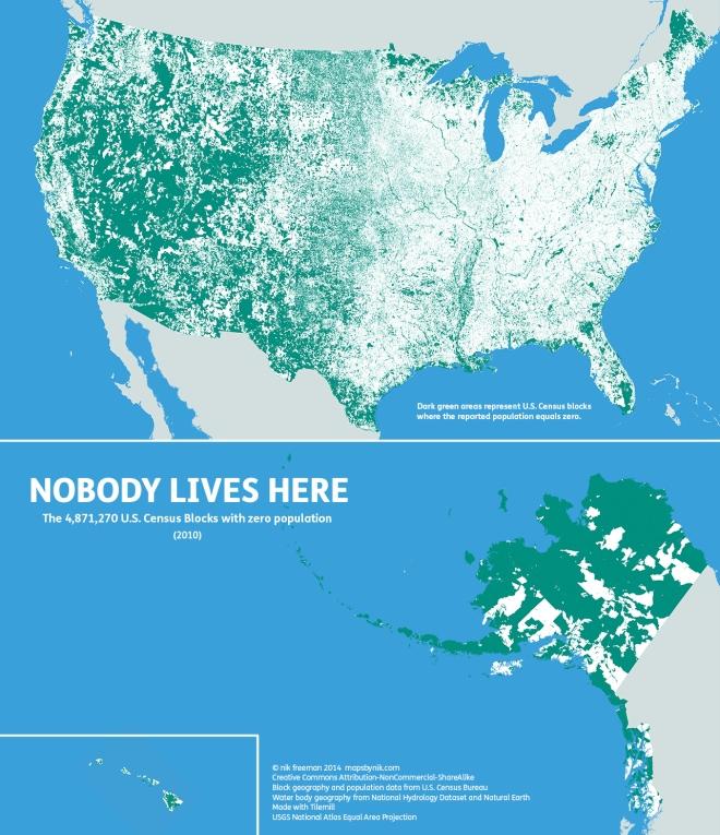 Zero Population
