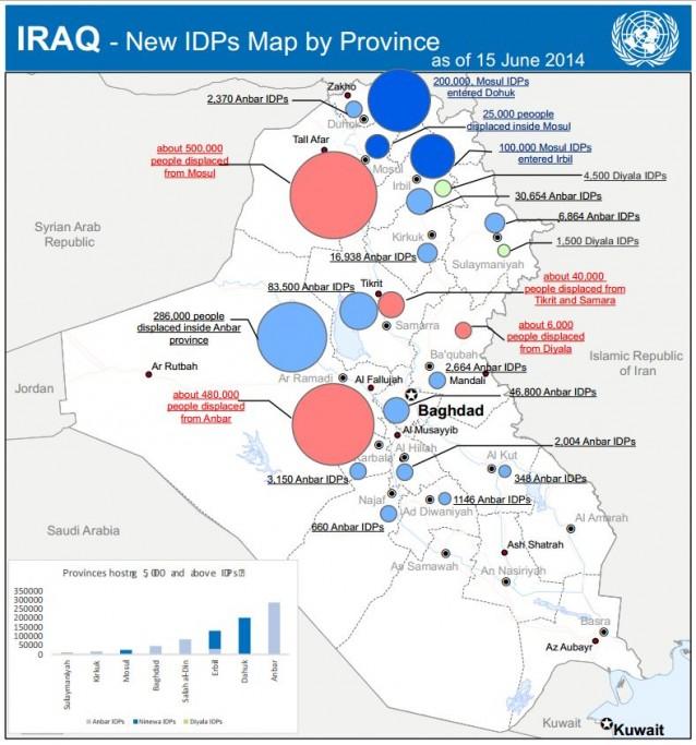 iraq-idps-province-638x683