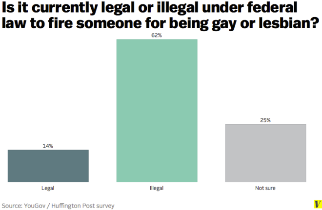 legality_of_lgbt_workplace_discrimination