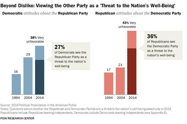 PP-2014-06-12-polarization-0-02