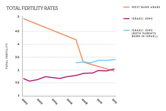 fertility-620