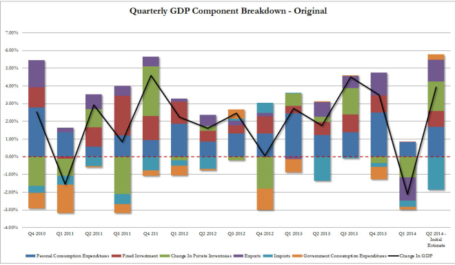 GDP_components