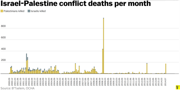 IP_conflict_deaths_total