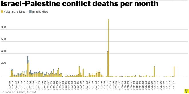 IP_conflict_deaths_total