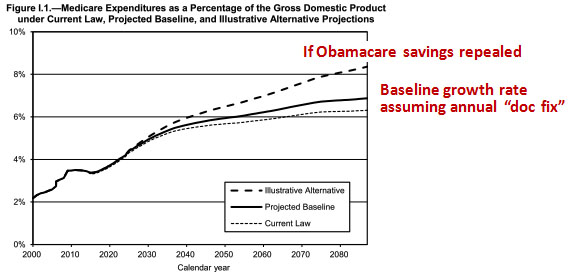 medicare_obamacare_savings