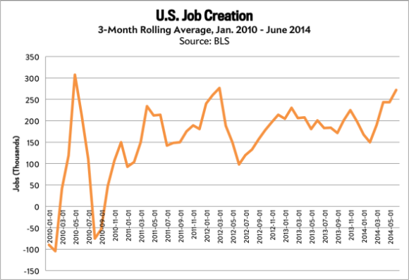 us_job_creation_1.png.CROP.promovar-mediumlarge