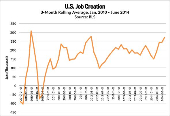 us_job_creation_1.png.CROP.promovar-mediumlarge
