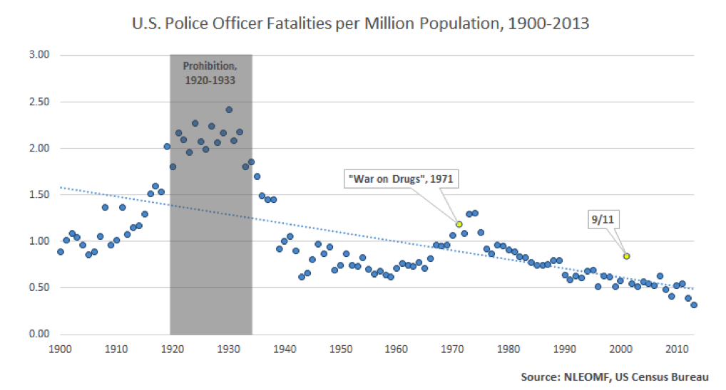 police-fatalities.png