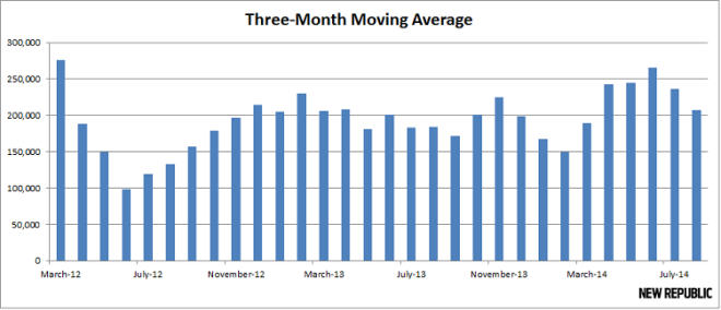 moving_average