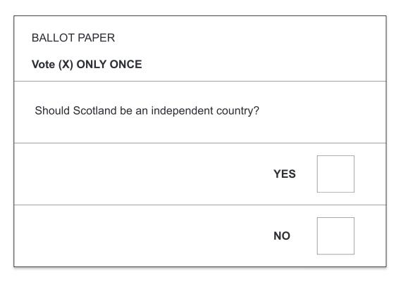 Scotland Ballot