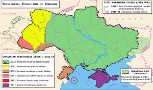 Ukraine-growth
