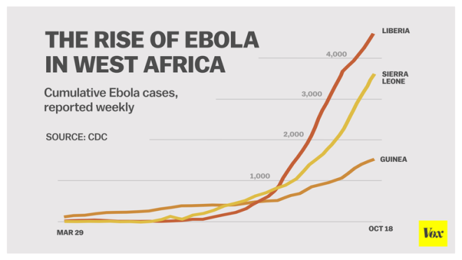 ebola_cases_cumulative.0