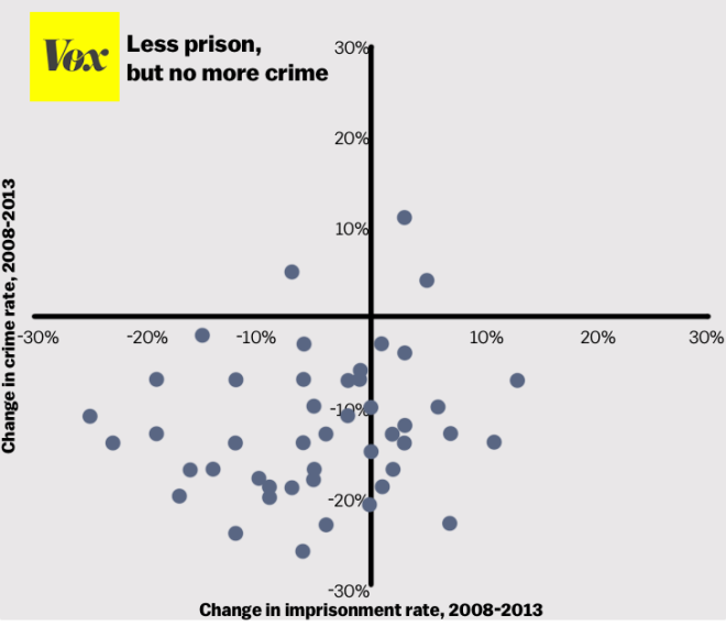 crime_scatterplot.0
