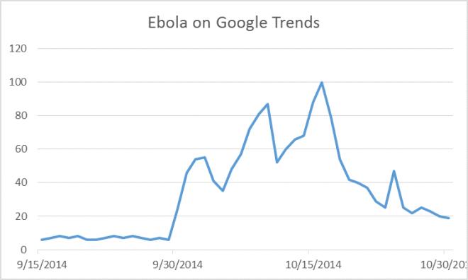 ebola-graph