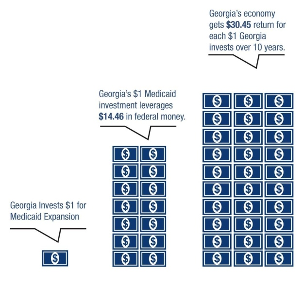 GA-Medicaid