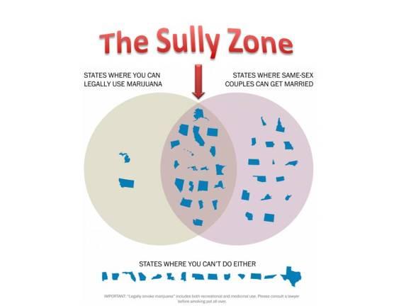 Sully Zone