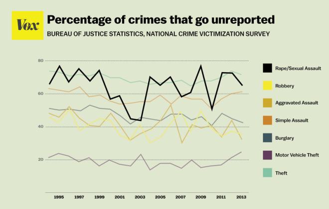 Unreported_Crime.0