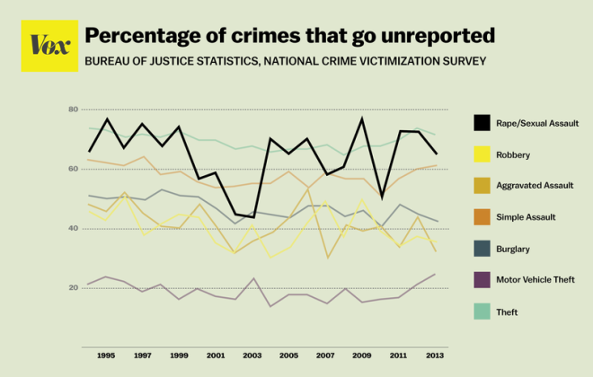 Unreported_Crime.0