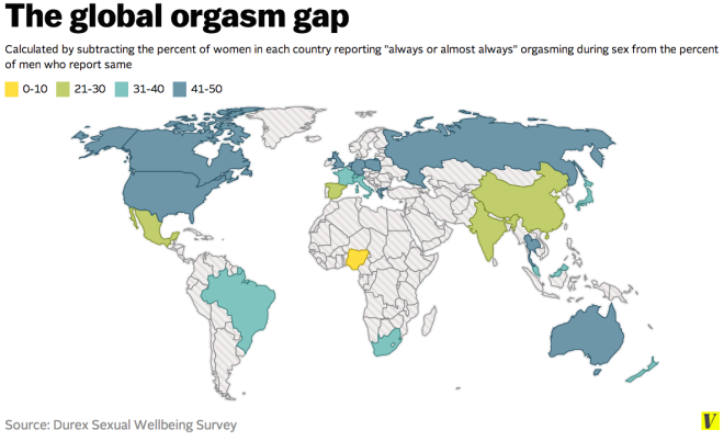 global_orgasm_gap