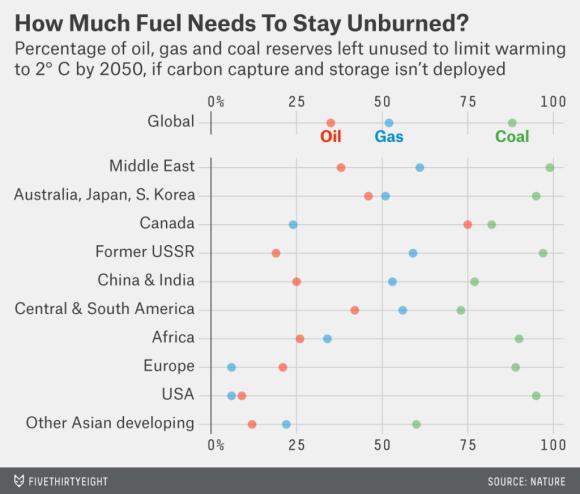 Unburned Fuel